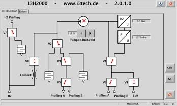download Methodologies of Pattern